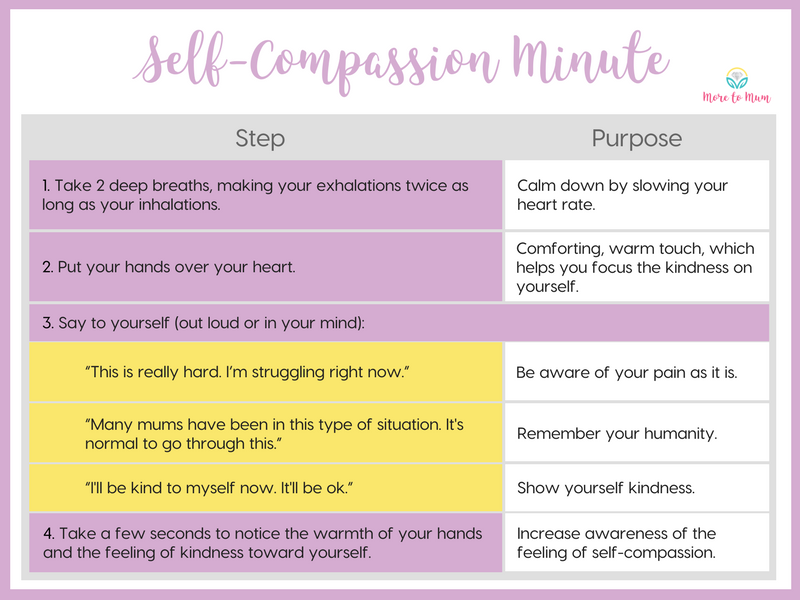 Self-compassion minute - more to mum